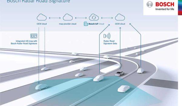 A világon elsőként: a Bosch megteremtette az automatizált vezetéshez radarjeleket használó térképet