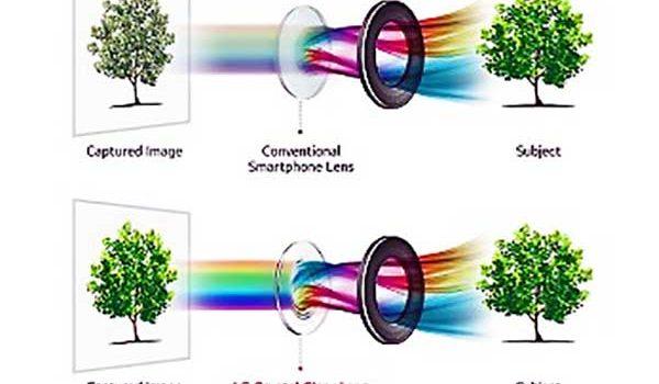 Az LG hamarosan bemutatja a világ első OLED FullVision kijelzős mobilját